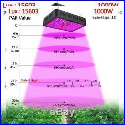 1000w LED Grow Light with Bloom and Veg Switch, Yehsence Daisy 1000 watt