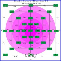 LED Grow Light 450 Watts (150x3) Commercial Quality Replaces 400w-600w HPS